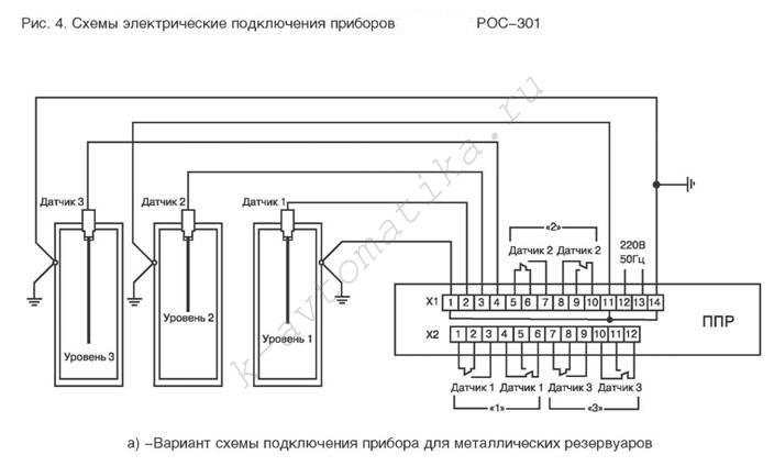 ros301 схема