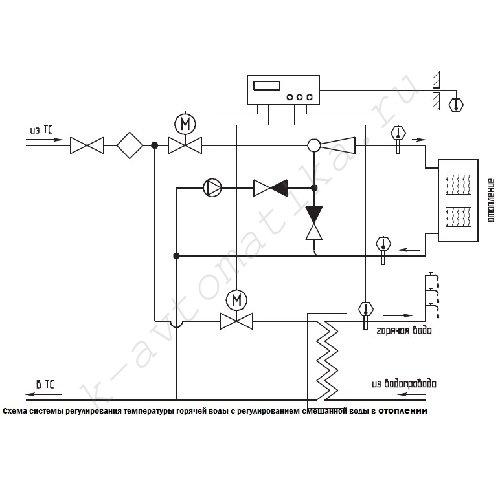 shema KPSR Схема системы