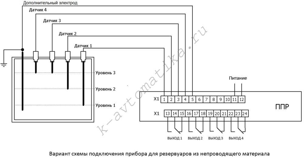 http://www.k-avtomatika.ru/images/skb-301-din_схема3.jpg