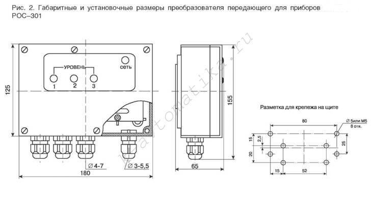 РОС-301-DIN, ЭРСУ-ЗР.